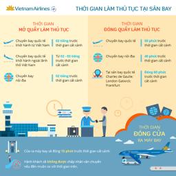 Hướng dẫn check in online VietNam Airlines